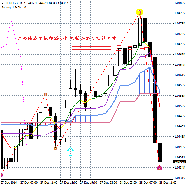 eurusd-h1-forex-capital-markets
